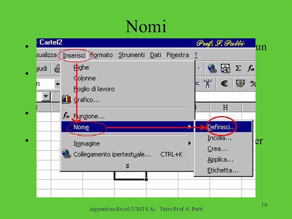 Appunti su Excel (UMTS A). Tutor Prof. S. Patti 18 Nomi Può essere utile sostituire lindirizzo di una o di un intervallo di celle con un nome. Per far