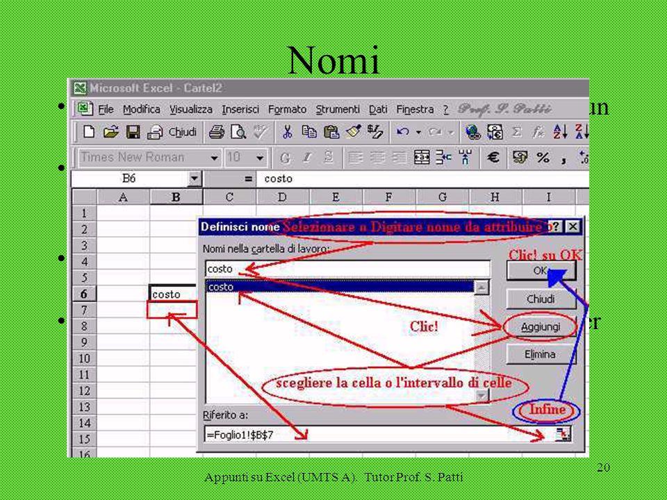 Appunti su Excel (UMTS A). Tutor Prof. S. Patti 19 Nomi Può essere utile sostituire lindirizzo di una o di un intervallo di celle con un nome. Per far