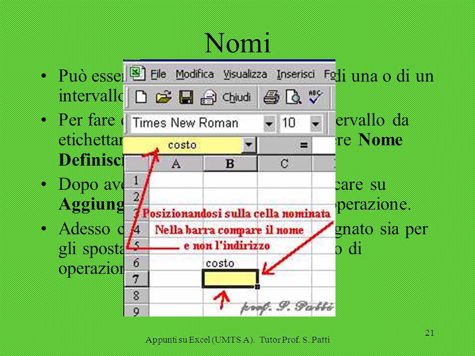 Appunti su Excel (UMTS A). Tutor Prof. S. Patti 20 Nomi Può essere utile sostituire lindirizzo di una o di un intervallo di celle con un nome. Per far