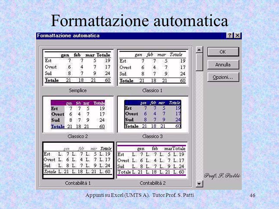Appunti su Excel (UMTS A). Tutor Prof. S. Patti 45 Segue formattazione celle. Per formattare i numeri si possono usare anche le icone presenti sulla b