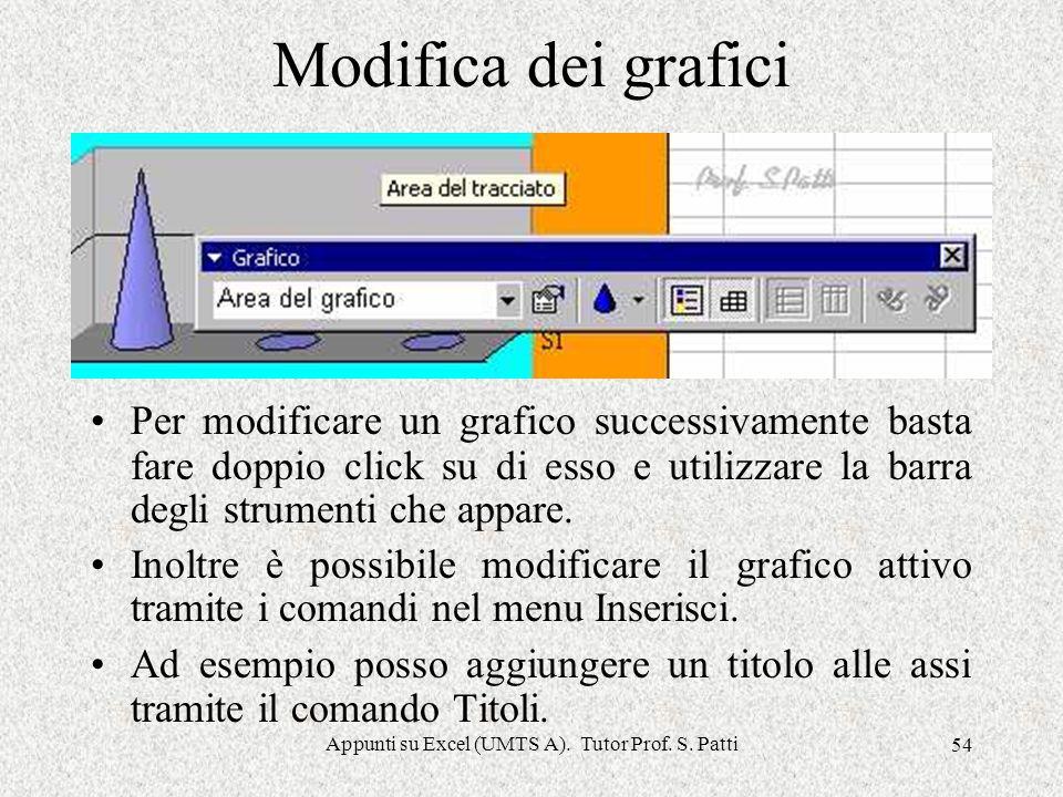 Appunti su Excel (UMTS A). Tutor Prof. S. Patti 53 Creazione grafici Per creare un grafico con Excel conviene prima selezionare sul foglio i dati che