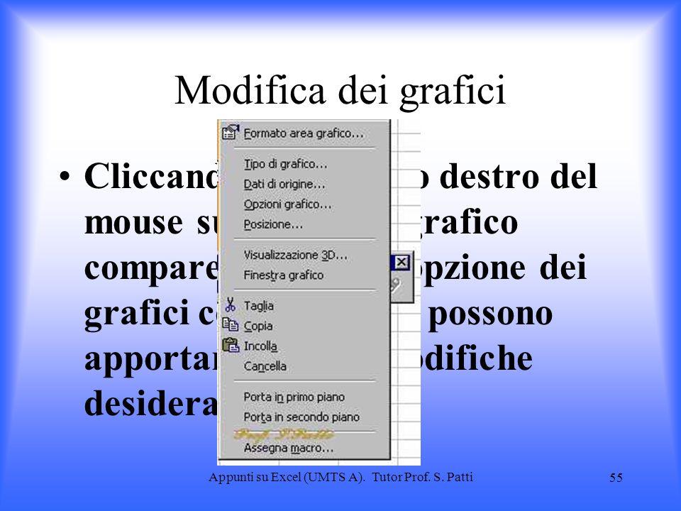 Appunti su Excel (UMTS A). Tutor Prof. S. Patti 54 Modifica dei grafici Per modificare un grafico successivamente basta fare doppio click su di esso e