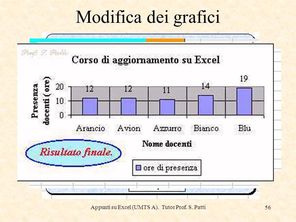 Appunti su Excel (UMTS A). Tutor Prof. S. Patti 55 Modifica dei grafici Cliccando con il tasto destro del mouse sullarea del grafico compare il menu d