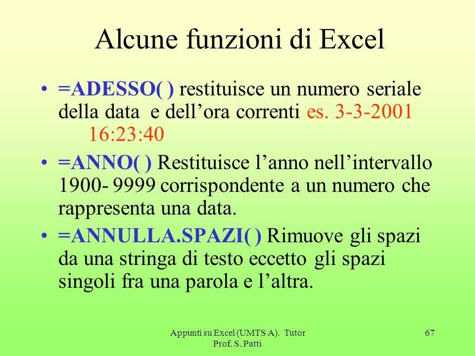 Appunti su Excel (UMTS A). Tutor Prof. S. Patti 66 Utilizzare Autocomposizione Funzione. Lautocomposizione Funzione di Excel semplifica linserimento d