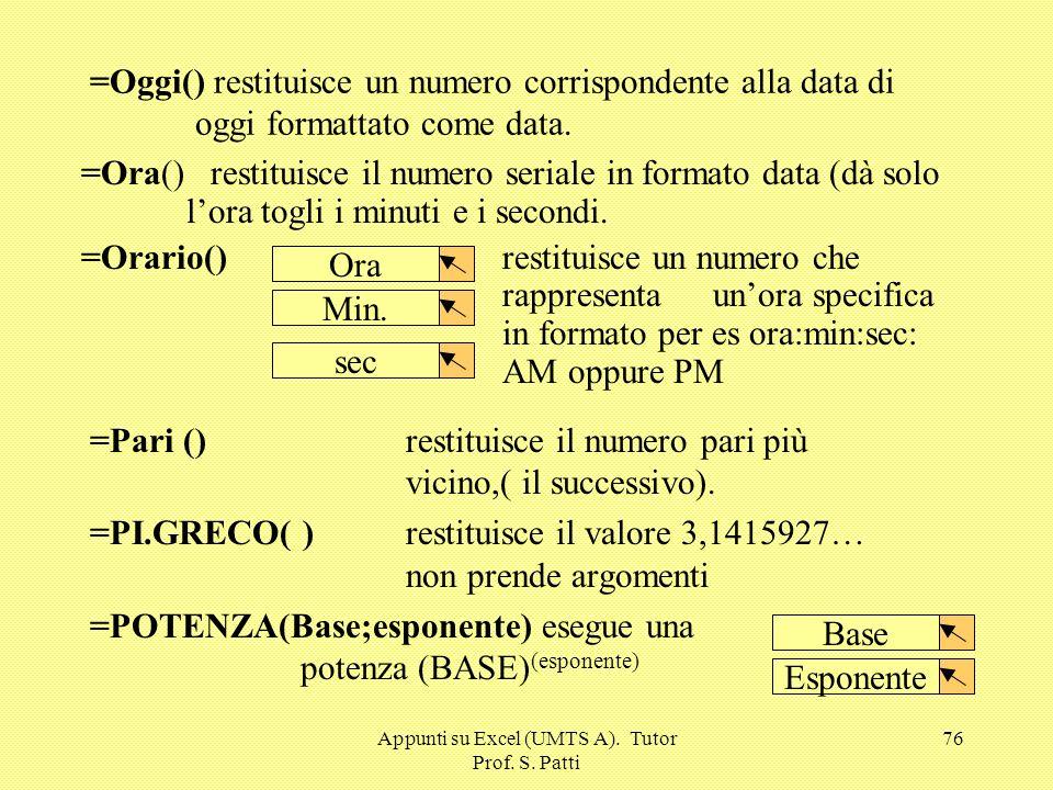 Appunti su Excel (UMTS A). Tutor Prof. S. Patti 75 =MATRICE DETERMINANTE( ; ) restituisce la il determinante di una matrice numerica quadrata. =MAX( ;
