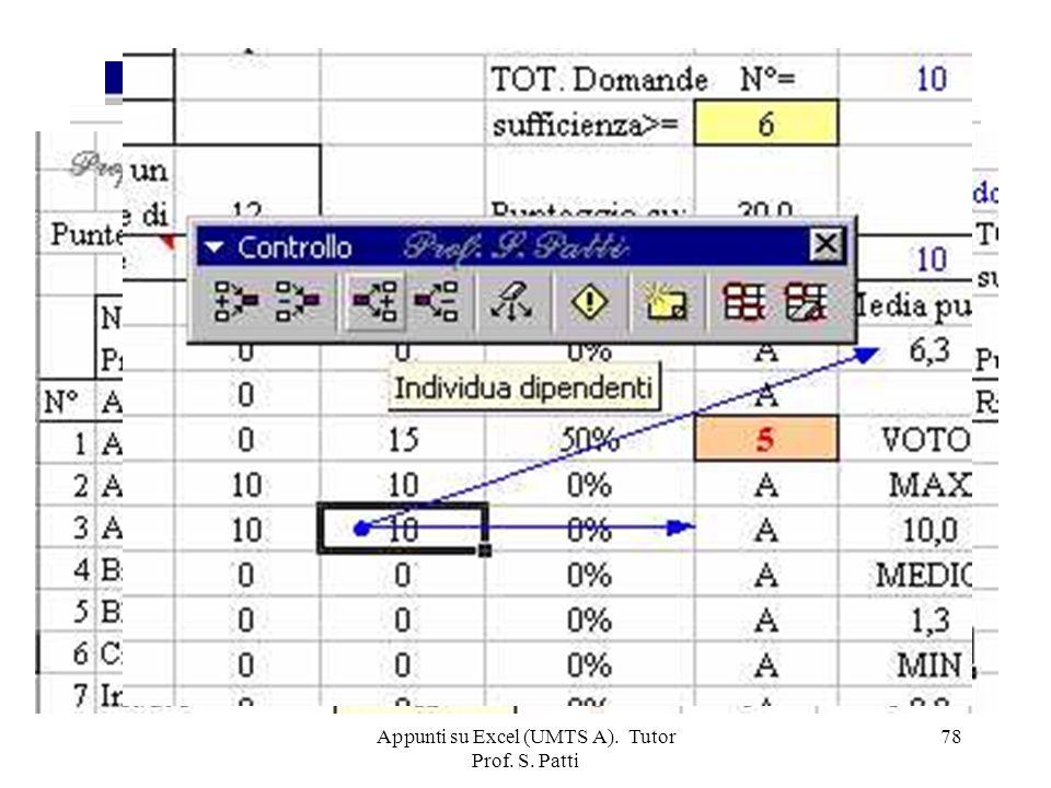 Appunti su Excel (UMTS A). Tutor Prof. S. Patti 77 =RADIANTI () converte gradi in radianti. =RADQ( ) restituisce la radice quadrata di un numero =REST