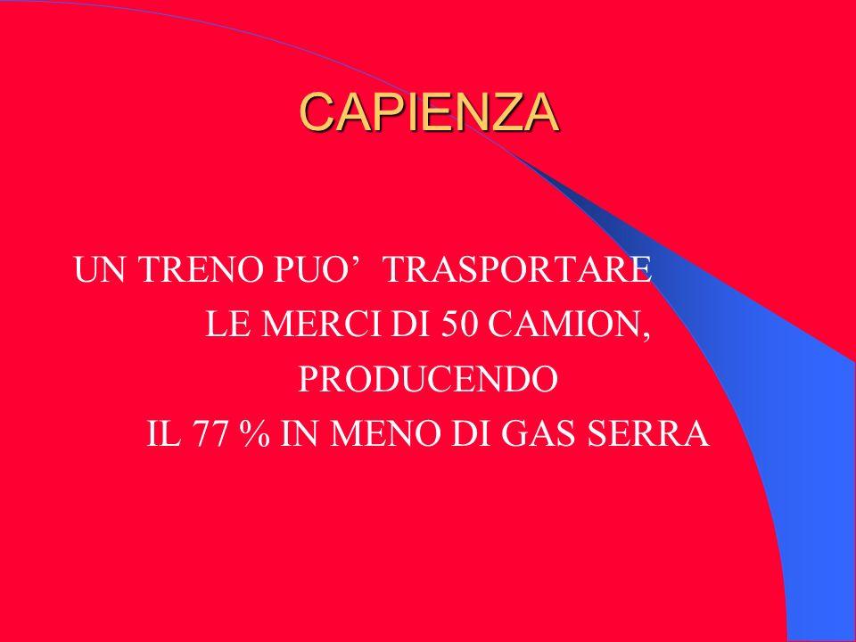 CAPIENZA UN TRENO PUO TRASPORTARE LE MERCI DI 50 CAMION, PRODUCENDO IL 77 % IN MENO DI GAS SERRA