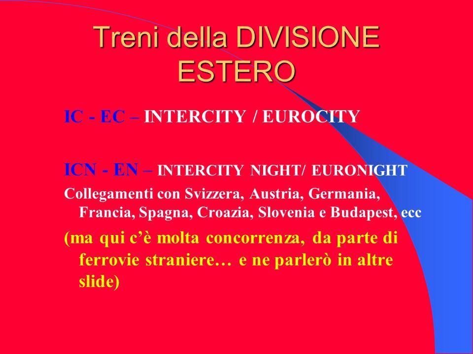 Treni della DIVISIONE ESTERO Treni della DIVISIONE ESTERO IC - EC – INTERCITY / EUROCITY ICN - EN – INTERCITY NIGHT/ EURONIGHT Collegamenti con Svizze