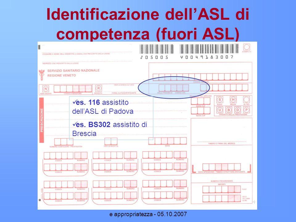 Prescrizione di farmaci: normativa e appropriatezza - 05.10.2007 Identificazione dellASL di competenza (fuori ASL) es. 116 assistito dellASL di Padova