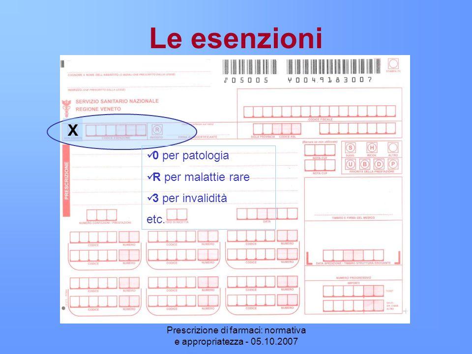 Prescrizione di farmaci: normativa e appropriatezza - 05.10.2007 Le esenzioni 0 per patologia R per malattie rare 3 per invalidità etc. X