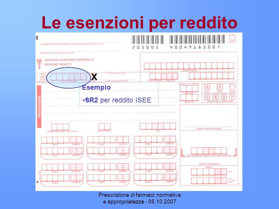 Prescrizione di farmaci: normativa e appropriatezza - 05.10.2007 Le esenzioni per reddito Esempio 6R2 per reddito ISEE X