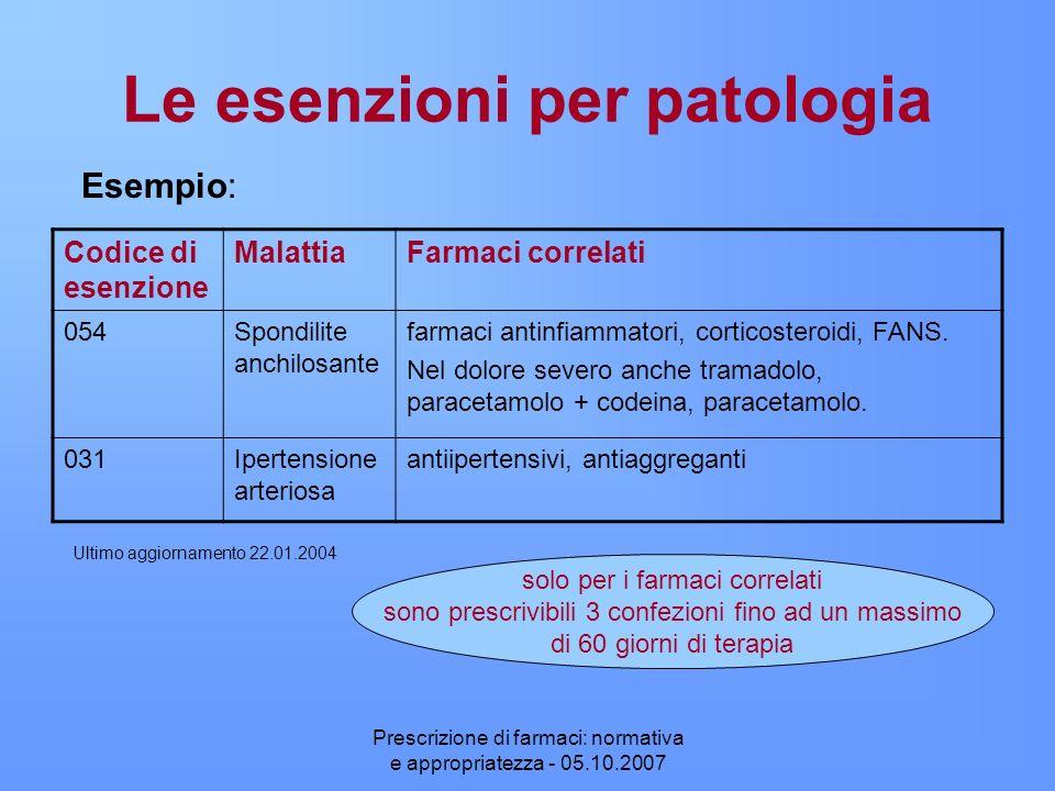 Prescrizione di farmaci: normativa e appropriatezza - 05.10.2007 Le esenzioni per patologia Codice di esenzione MalattiaFarmaci correlati 054Spondilit