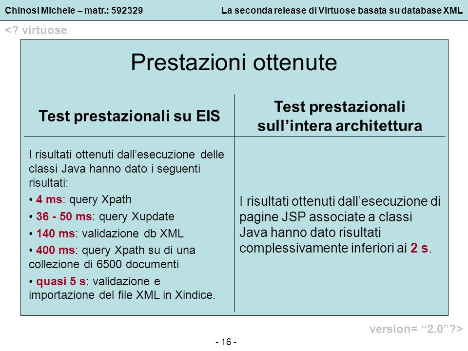 Chinosi Michele – matr.: 592329La seconda release di Virtuose basata su database XML <? virtuose version= 2.0?> - 16 - Prestazioni ottenute Test prest