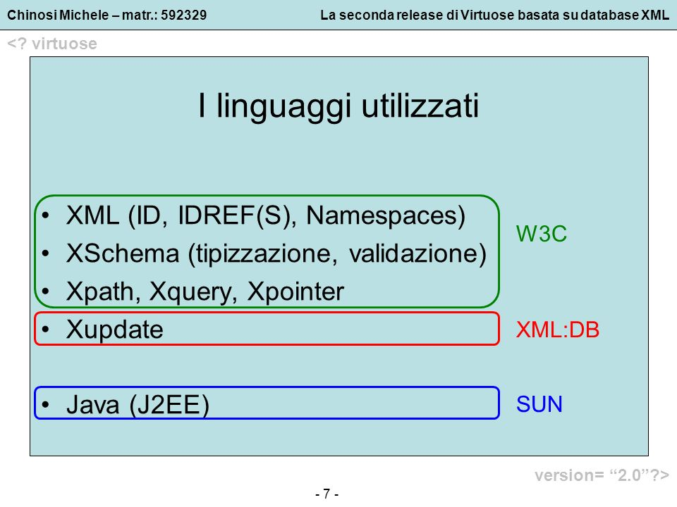 Chinosi Michele – matr.: 592329La seconda release di Virtuose basata su database XML <? virtuose version= 2.0?> - 7 - I linguaggi utilizzati XML (ID,