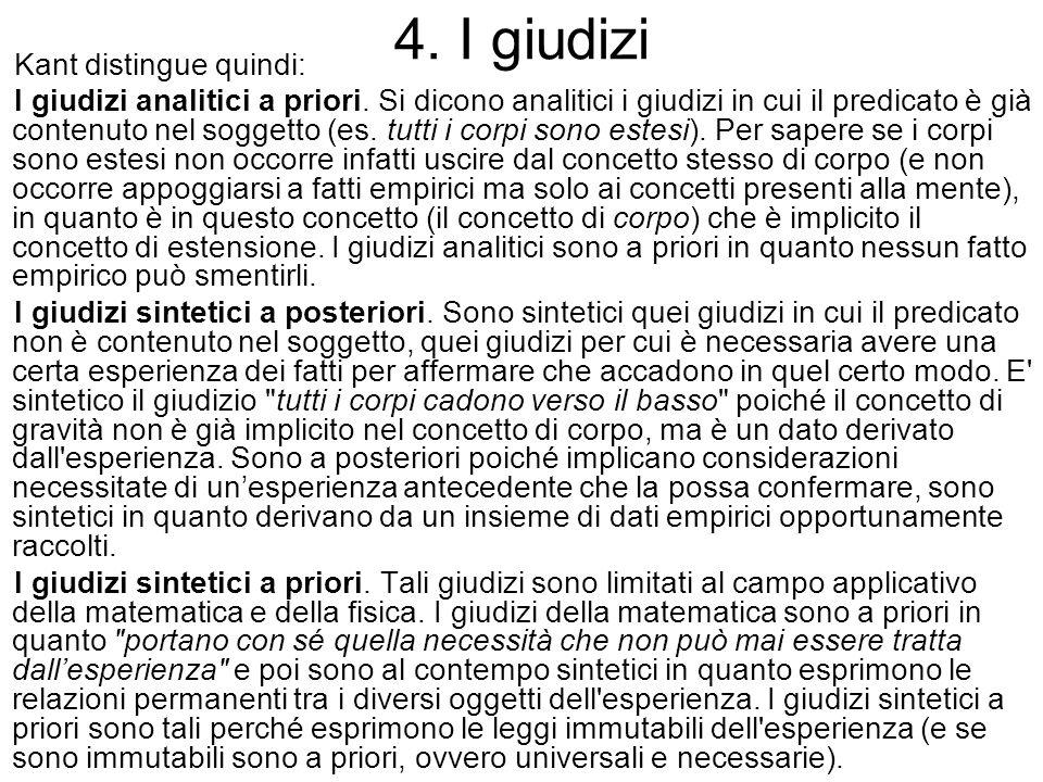 4.I giudizi Kant distingue quindi: I giudizi analitici a priori.