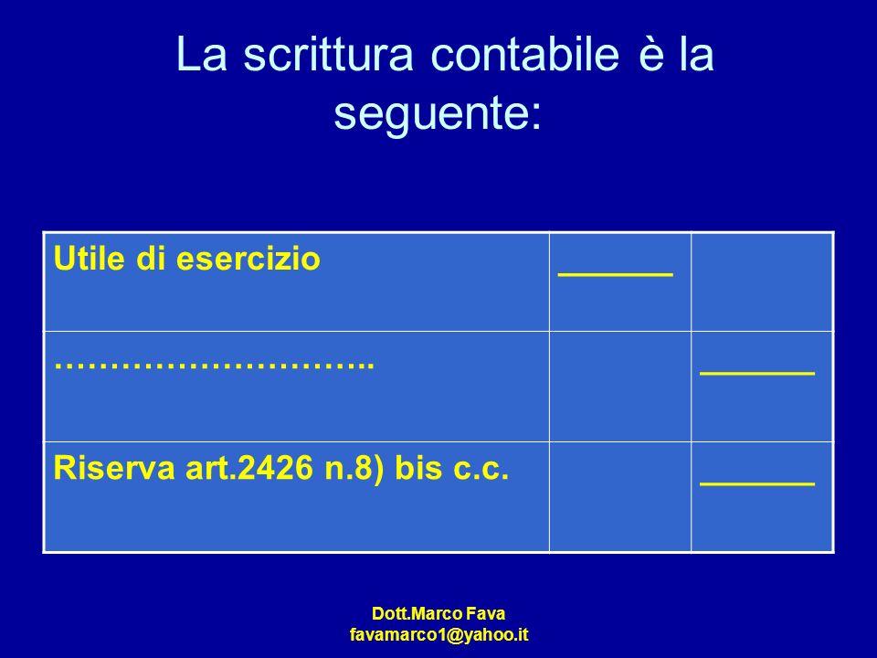 Dott.Marco Fava favamarco1@yahoo.it La scrittura contabile è la seguente: Utile di esercizio______ ………………………..______ Riserva art.2426 n.8) bis c.c.___