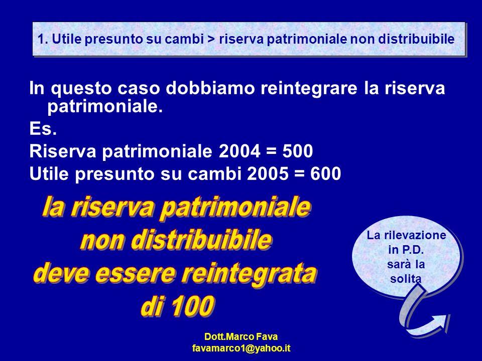 Dott.Marco Fava favamarco1@yahoo.it In questo caso dobbiamo reintegrare la riserva patrimoniale. Es. Riserva patrimoniale 2004 = 500 Utile presunto su