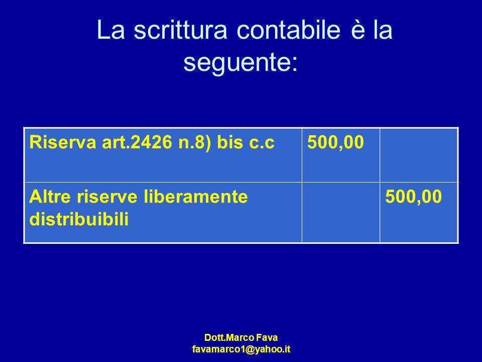 Dott.Marco Fava favamarco1@yahoo.it La scrittura contabile è la seguente: Riserva art.2426 n.8) bis c.c500,00 Altre riserve liberamente distribuibili