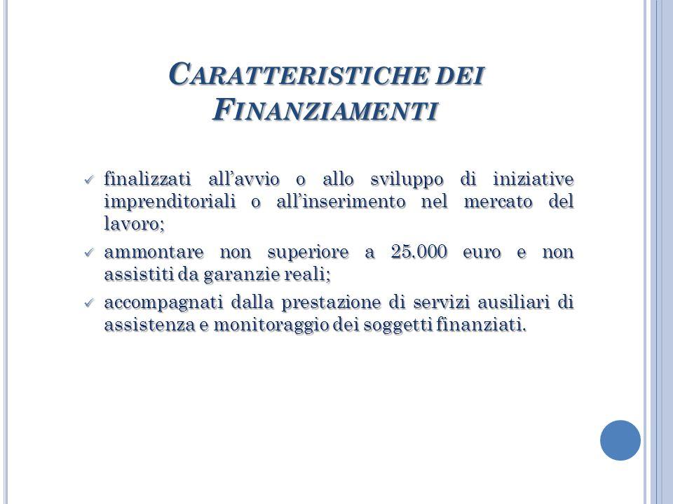 finalizzati allavvio o allo sviluppo di iniziative imprenditoriali o allinserimento nel mercato del lavoro; finalizzati allavvio o allo sviluppo di iniziative imprenditoriali o allinserimento nel mercato del lavoro; ammontare non superiore a 25.000 euro e non assistiti da garanzie reali; ammontare non superiore a 25.000 euro e non assistiti da garanzie reali; accompagnati dalla prestazione di servizi ausiliari di assistenza e monitoraggio dei soggetti finanziati.