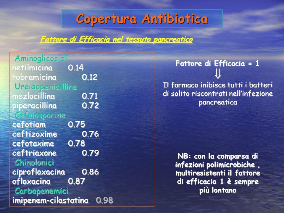 Copertura Antibiotica Aminoglicosidi Aminoglicosidi netilmicina0.14 tobramicina0.12 Ureidopenicilline Ureidopenicilline mezlocillina0.71 piperacillina