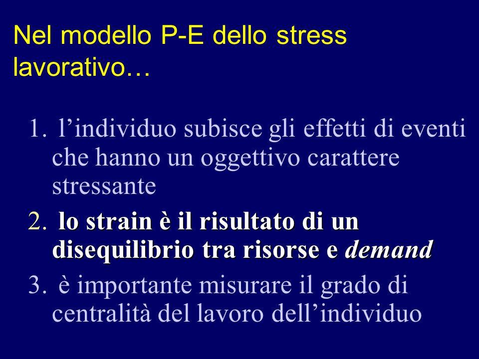 1. lindividuo subisce gli effetti di eventi che hanno un oggettivo carattere stressante lo strain è il risultato di un disequilibrio tra risorse e dem