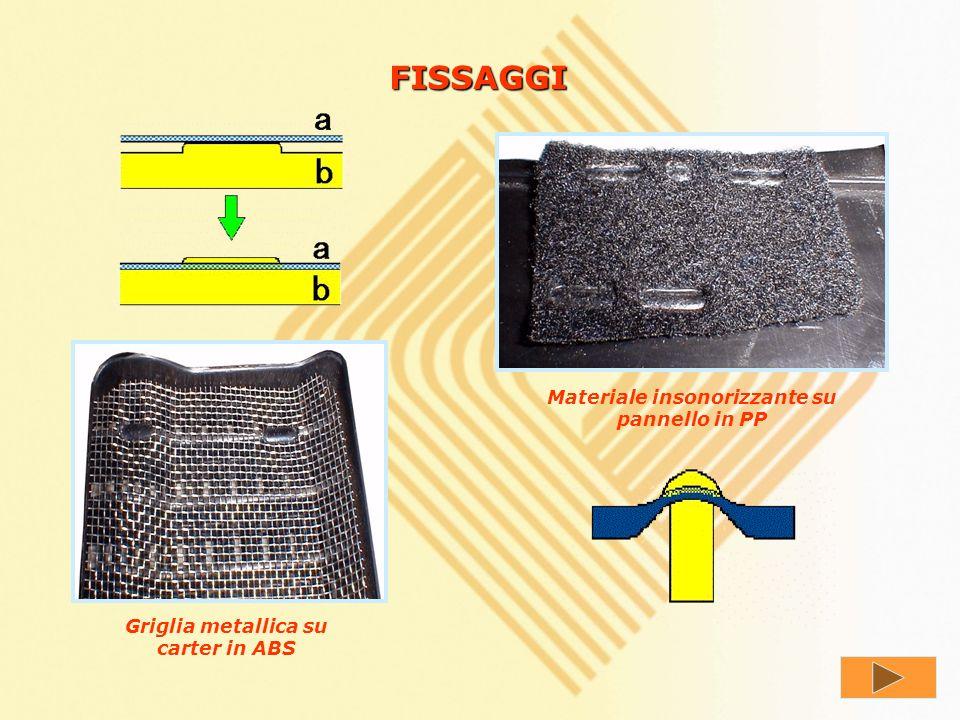 RICALCATURA Lente su corpo fotocamera lcd in PC Filtro su corpo gasometro in PC