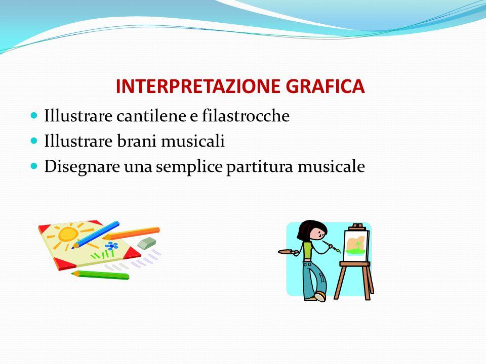 INTERPRETAZIONE GRAFICA Illustrare cantilene e filastrocche Illustrare brani musicali Disegnare una semplice partitura musicale