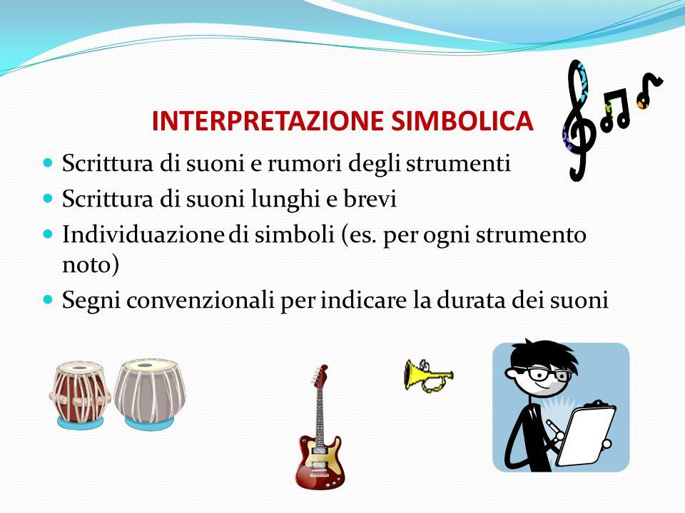 INTERPRETAZIONE SIMBOLICA Scrittura di suoni e rumori degli strumenti Scrittura di suoni lunghi e brevi Individuazione di simboli (es. per ogni strume