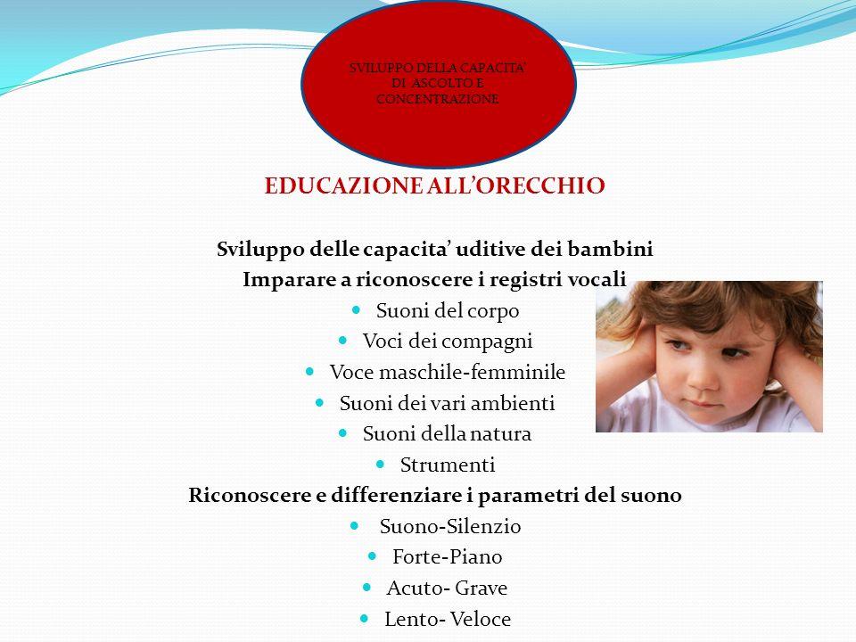 SVILUPPO DELLA CAPACITA DI ASCOLTO E CONCENTRAZIONE EDUCAZIONE ALLORECCHIO Sviluppo delle capacita uditive dei bambini Imparare a riconoscere i regist
