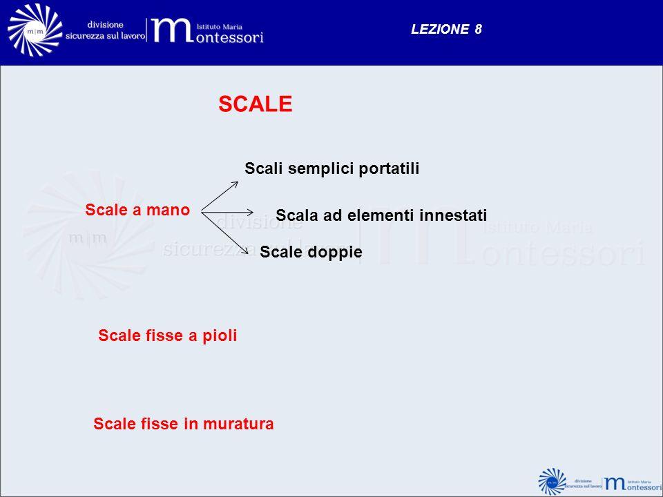 LEZIONE 8 SCALE Scale a mano Scali semplici portatili Scala ad elementi innestati Scale doppie Scale fisse a pioli Scale fisse in muratura