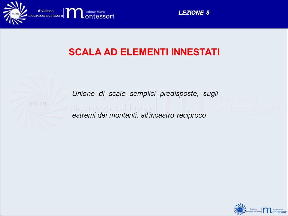 LEZIONE 8 SCALA AD ELEMENTI INNESTATI Unione di scale semplici predisposte, sugli estremi dei montanti, allincastro reciproco
