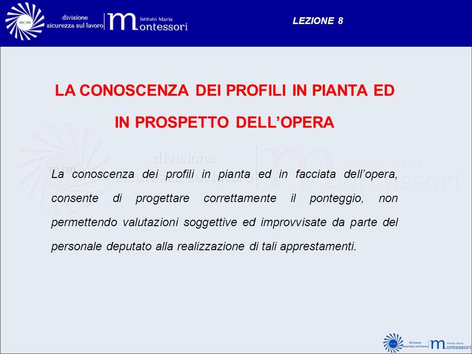 LEZIONE 8 LA CONOSCENZA DEI PROFILI IN PIANTA ED IN PROSPETTO DELLOPERA La conoscenza dei profili in pianta ed in facciata dellopera, consente di prog