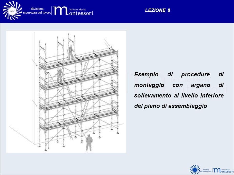 LEZIONE 8 Esempio di procedure di montaggio con argano di sollevamento al livello inferiore del piano di assemblaggio