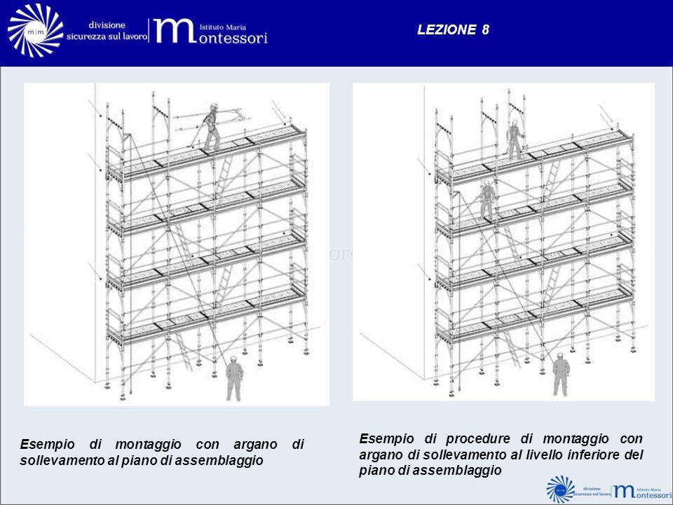LEZIONE 8 Esempio di montaggio con argano di sollevamento al piano di assemblaggio Esempio di procedure di montaggio con argano di sollevamento al liv