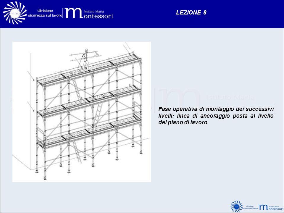 LEZIONE 8 Fase operativa di montaggio dei successivi livelli: linea di ancoraggio posta al livello dei piano di lavoro
