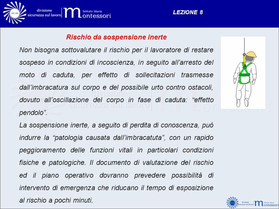 LEZIONE 8 Rischio da sospensione inerte Non bisogna sottovalutare il rischio per il lavoratore di restare sospeso in condizioni di incoscienza, in seg