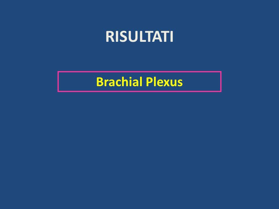 RISULTATI Brachial Plexus