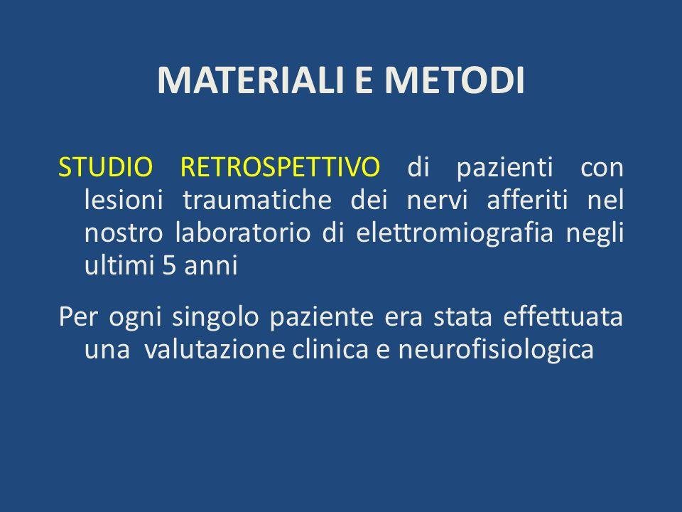 MATERIALI E METODI STUDIO RETROSPETTIVO di pazienti con lesioni traumatiche dei nervi afferiti nel nostro laboratorio di elettromiografia negli ultimi