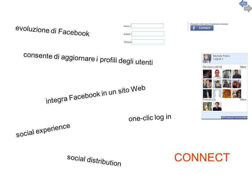 CONNECT evoluzione di Facebook integra Facebook in un sito Web social distribution one-clic log in social experience consente di aggiornare i profili