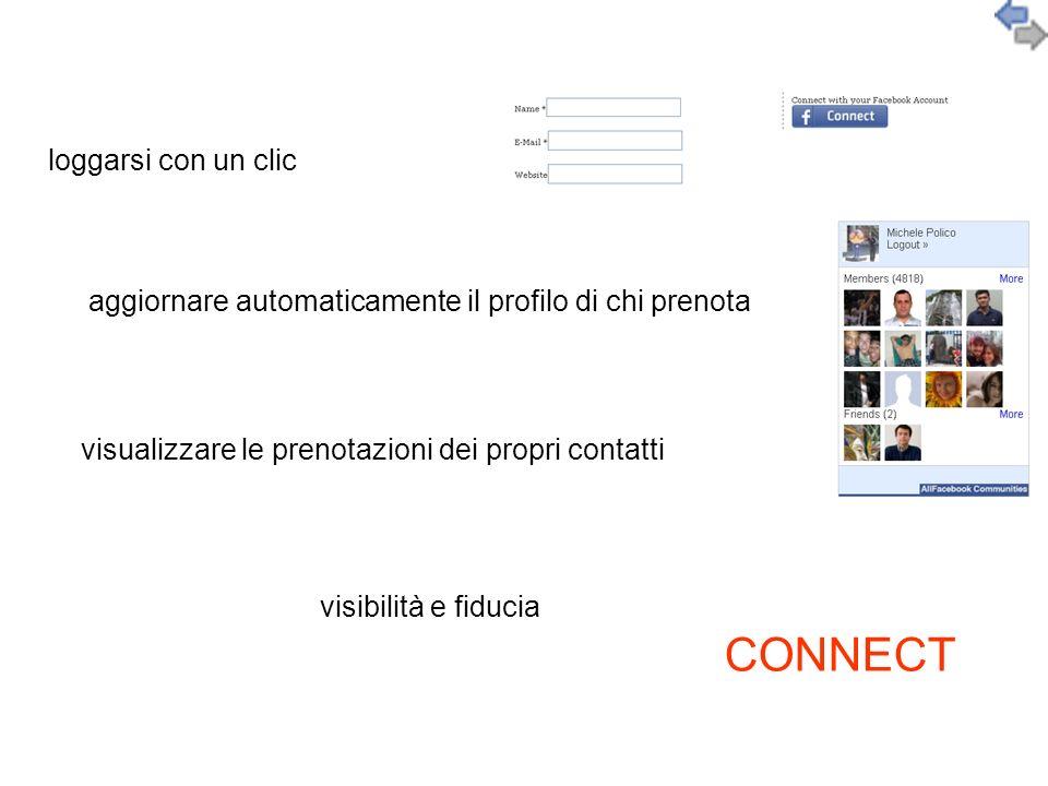 CONNECT loggarsi con un clic aggiornare automaticamente il profilo di chi prenota visualizzare le prenotazioni dei propri contatti visibilità e fiduci