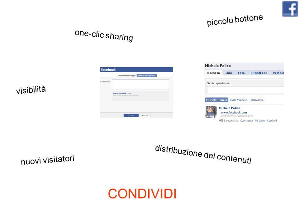 CONDIVIDI nuovi visitatori piccolo bottone one-clic sharing distribuzione dei contenuti visibilità