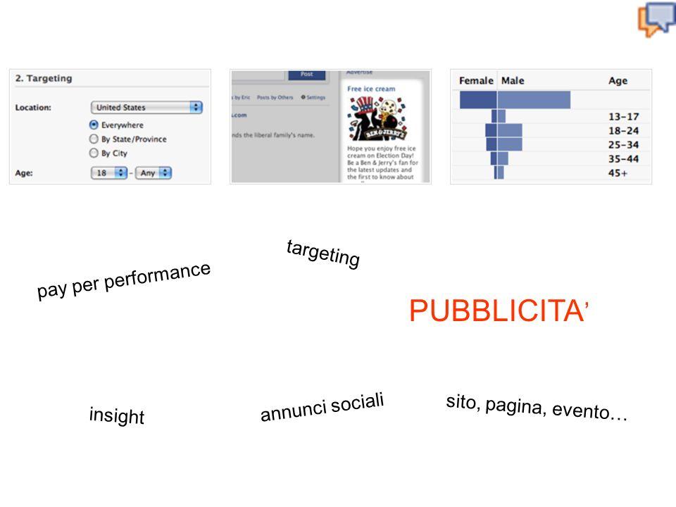 PUBBLICITA targeting annunci sociali insight pay per performance sito, pagina, evento…