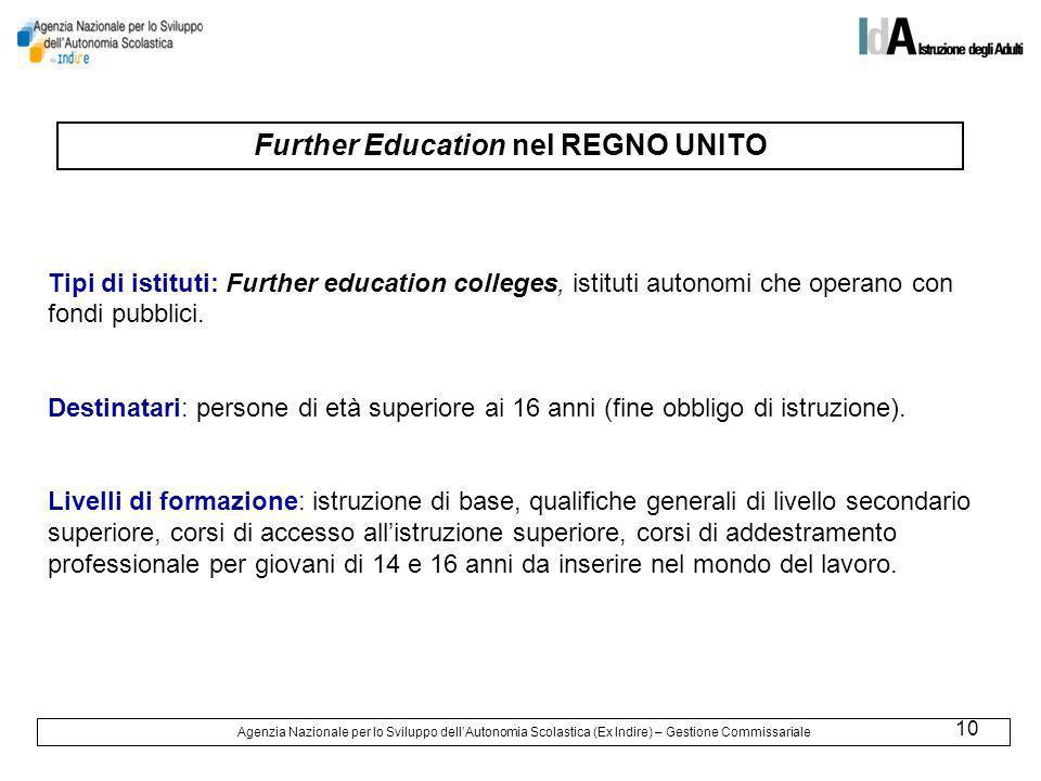 10 Tipi di istituti: Further education colleges, istituti autonomi che operano con fondi pubblici.
