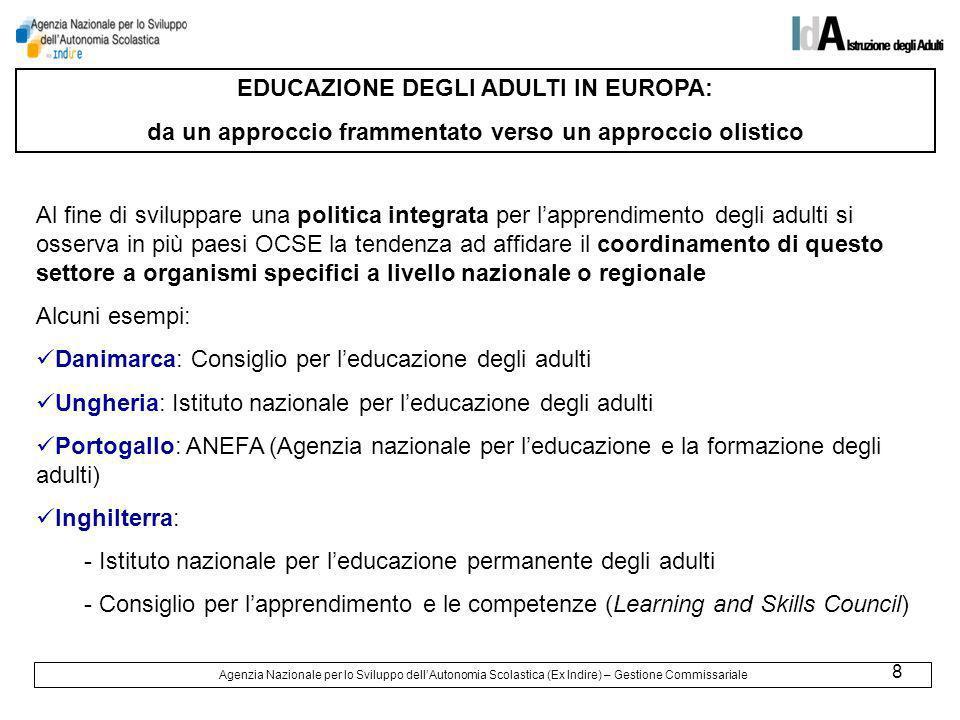 9 La formation continue des adultes di competenza del Ministero dellistruzione in FRANCIA Tipi di istituti: GRETA, gruppo di istituti pubblici di istruzione secondaria.