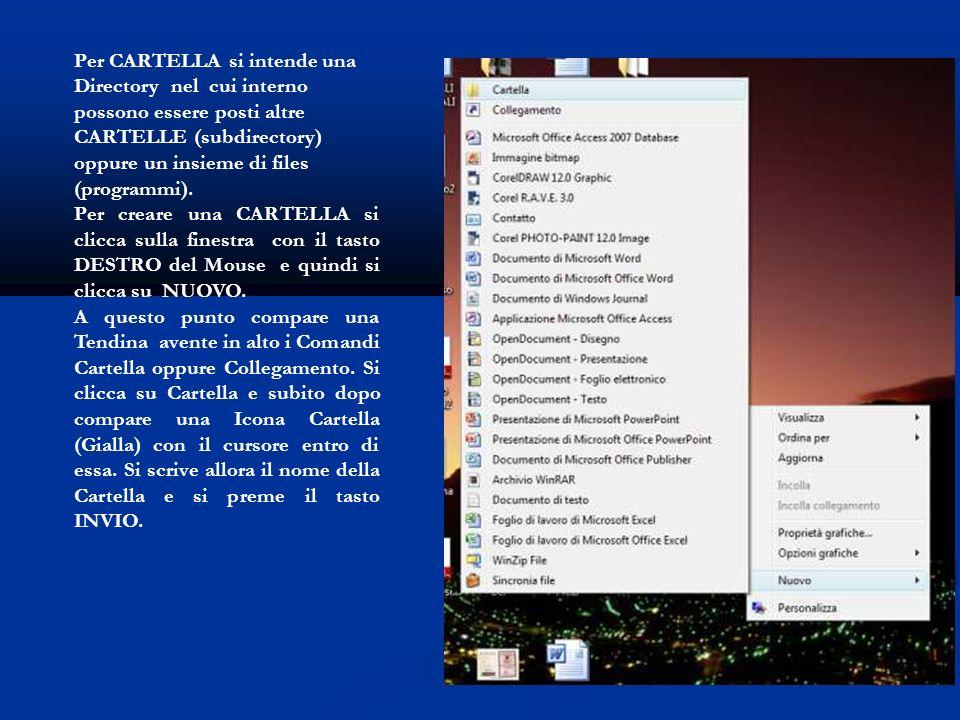 Per CARTELLA si intende una Directory nel cui interno possono essere posti altre CARTELLE (subdirectory) oppure un insieme di files (programmi).