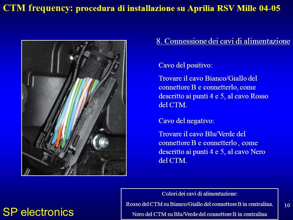 CTM frequency: procedura di installazione su Aprilia RSV Mille 04-05 SP electronics 10 8. Connessione dei cavi di alimentazione Cavo del positivo: Tro