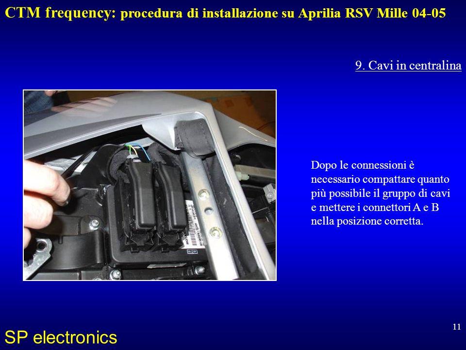 CTM frequency: procedura di installazione su Aprilia RSV Mille 04-05 SP electronics 11 9. Cavi in centralina Dopo le connessioni è necessario compatta