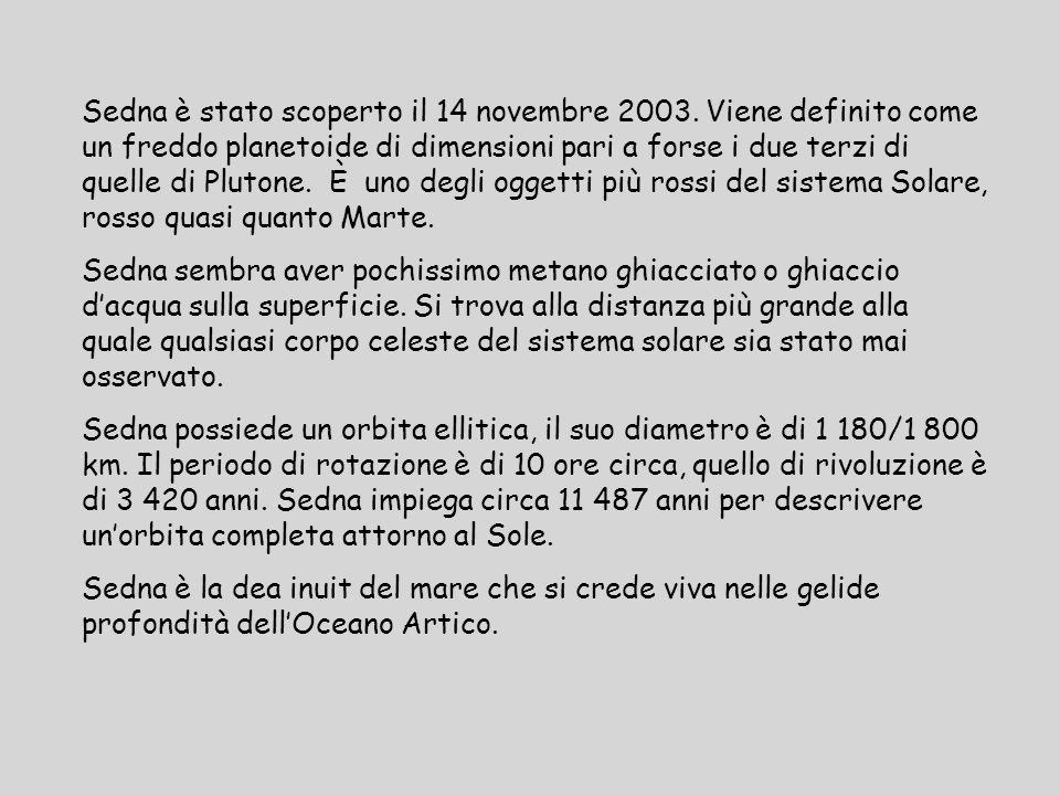 Sedna è stato scoperto il 14 novembre 2003.