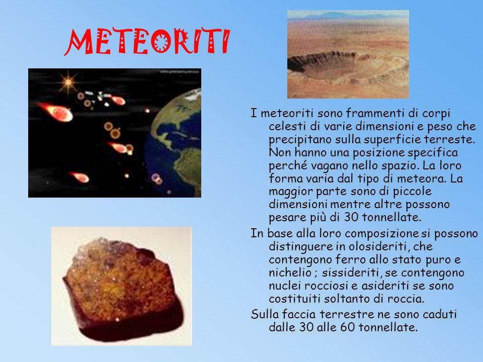 METEORITI I meteoriti sono frammenti di corpi celesti di varie dimensioni e peso che precipitano sulla superficie terreste.