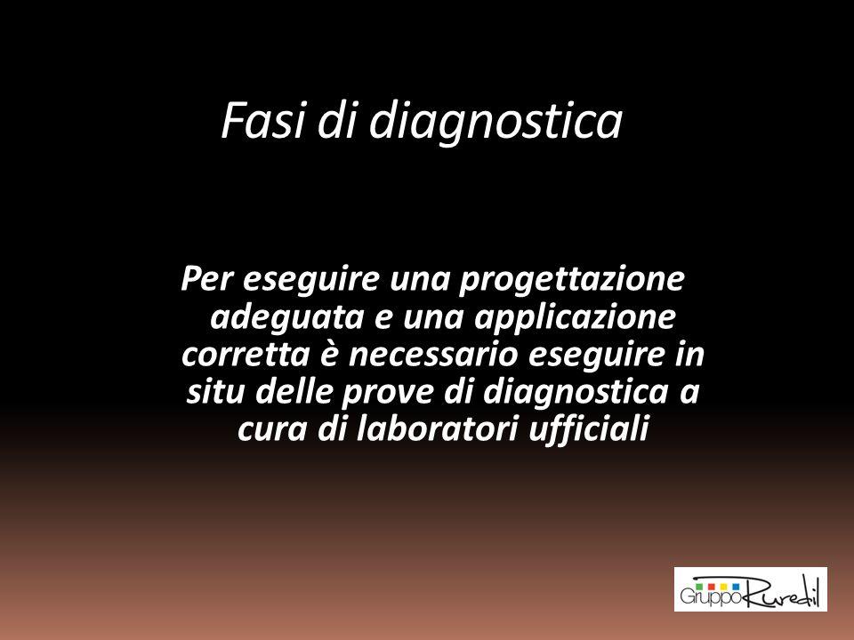 Fasi di diagnostica Per eseguire una progettazione adeguata e una applicazione corretta è necessario eseguire in situ delle prove di diagnostica a cur